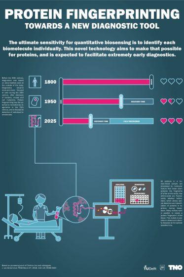 Infographic #4