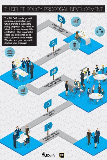 Infographic #6